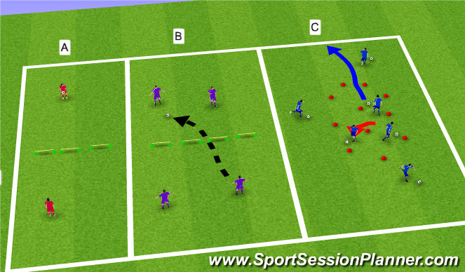 Football/Soccer Session Plan Drill (Colour): Mixed Ball control
