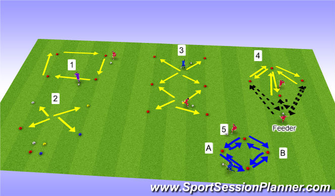 Football/Soccer Session Plan Drill (Colour): Agility drills with the ball