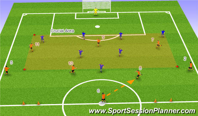 Football/Soccer: U16 TRAINING SESSION (Tactical: Attacking