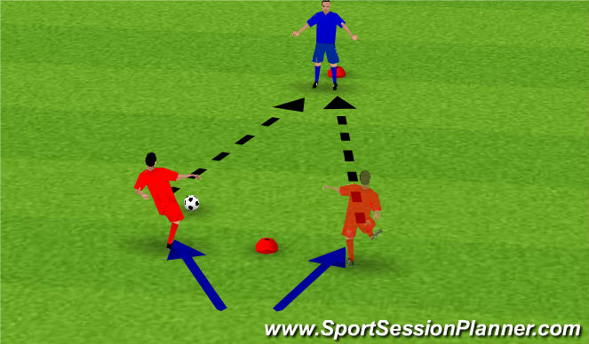 Football/Soccer Session Plan Drill (Colour): Passing technique - skill repetition