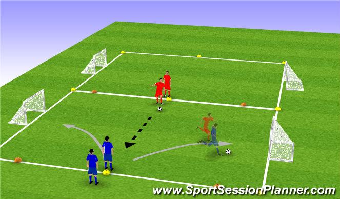 Football/Soccer Session Plan Drill (Colour): Coerver 1v1