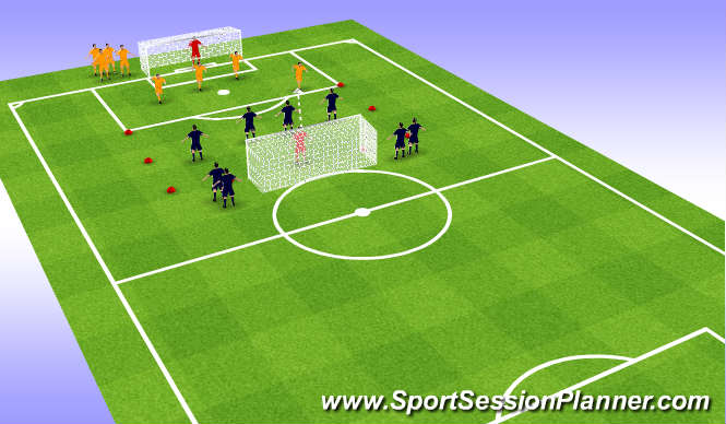 Football/Soccer Session Plan Drill (Colour): 4 v 4 into 2 goals
