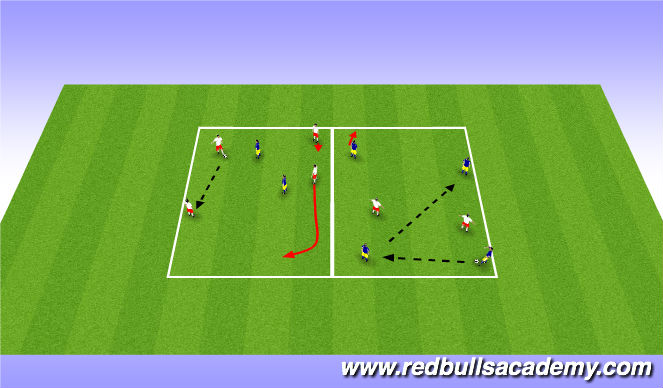 Football/Soccer Session Plan Drill (Colour): Main Theme - Opposed 4v2