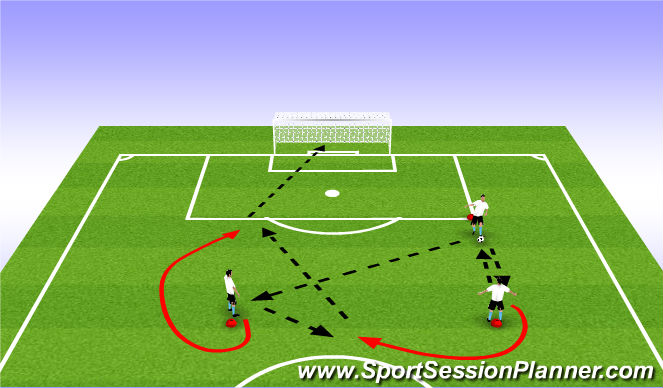 Football/Soccer Session Plan Drill (Colour): To goal 1