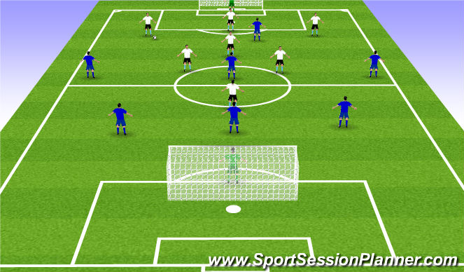 Football/Soccer Session Plan Drill (Colour): 8 v 8 to goal