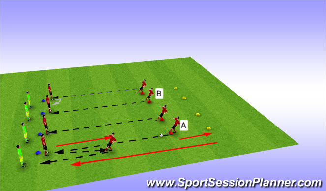 Football/Soccer Session Plan Drill (Colour): Pass and hold, Support