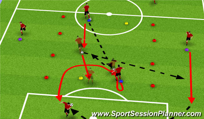 Football/Soccer Session Plan Drill (Colour): Shadow Play - CMF Supporting CF and playing out to wings