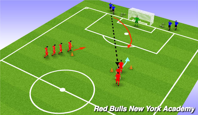 Football/Soccer Session Plan Drill (Colour): Main Theme- Combination Play - Give and Go - Commit Player