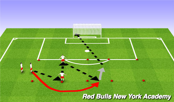 Football/Soccer Session Plan Drill (Colour): Main Theme Central