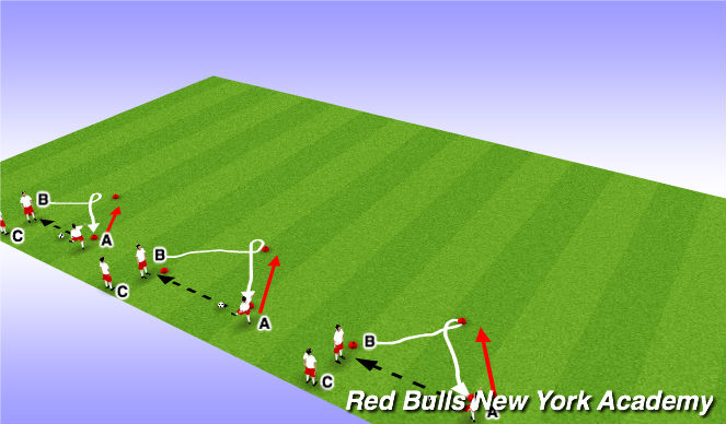Football/Soccer Session Plan Drill (Colour): Outside Turns - Review