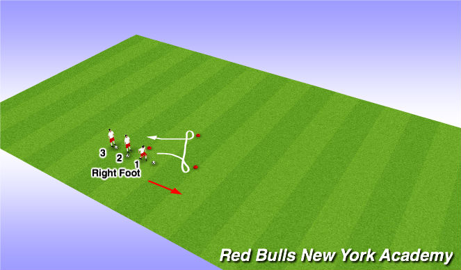Football/Soccer Session Plan Drill (Colour): Outside twist of - unopposed