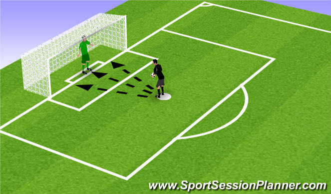 Football/Soccer Session Plan Drill (Colour): Introductie  1 #2