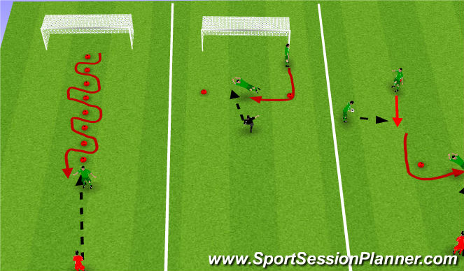 Football/Soccer Session Plan Drill (Colour): Introductie  2 #1#2#3