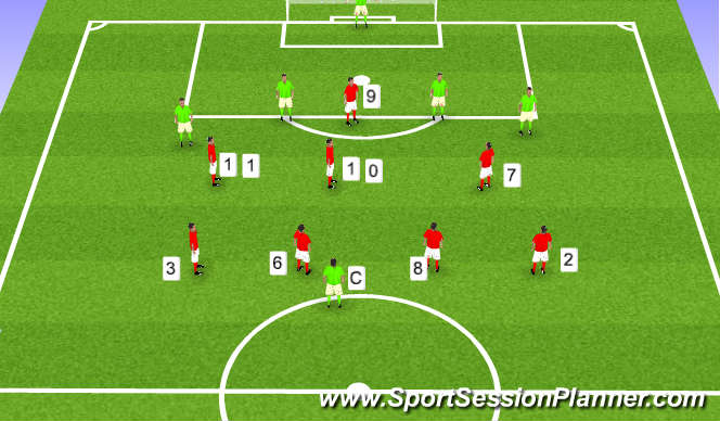 Football/Soccer Session Plan Drill (Colour): Covering Position