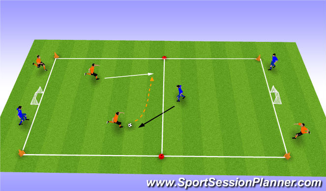 Football/Soccer Session Plan Drill (Colour): Specific Warm Up 2v1 (Waves)
