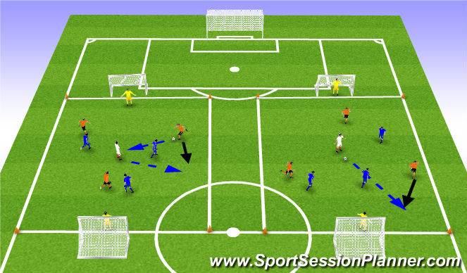 Football/Soccer Session Plan Drill (Colour): Main Part #1. SSG 3v3+1N