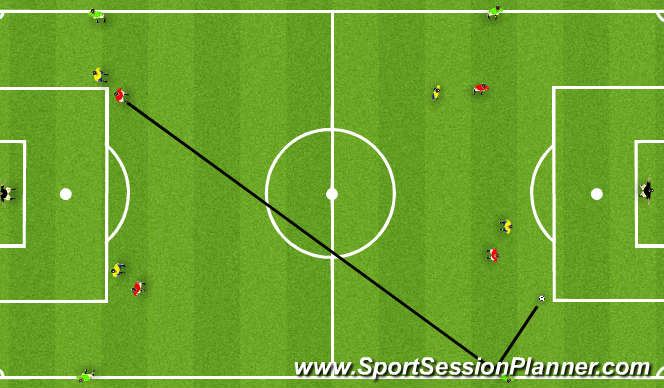 Football/Soccer Session Plan Drill (Colour): 2 Touch Passing