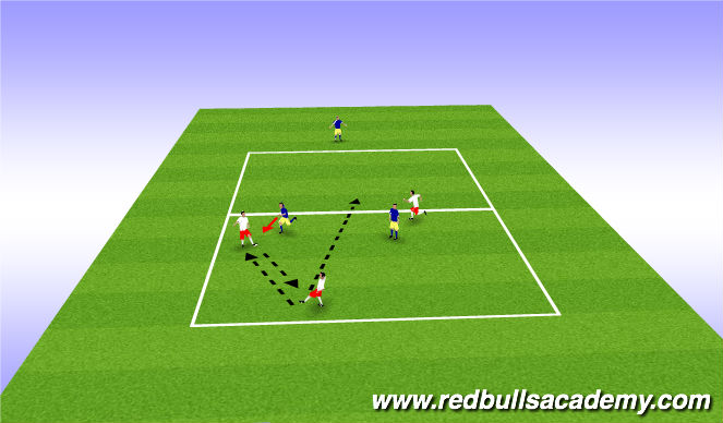 Football/Soccer Session Plan Drill (Colour): Decision  3v2