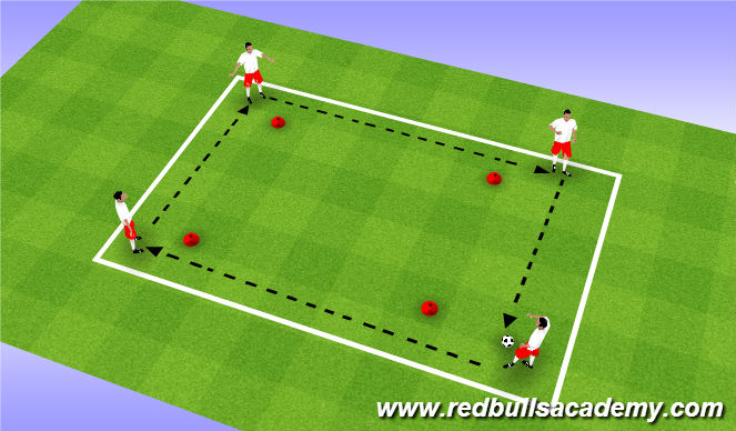 Football/Soccer Session Plan Drill (Colour): Warm up - Footwork