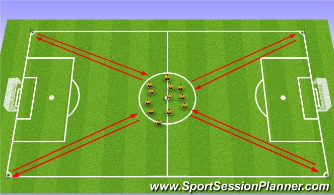 Football/Soccer Session Plan Drill (Colour): pass/run