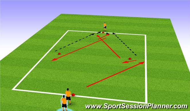 Football/Soccer Session Plan Drill (Colour): Pass comb