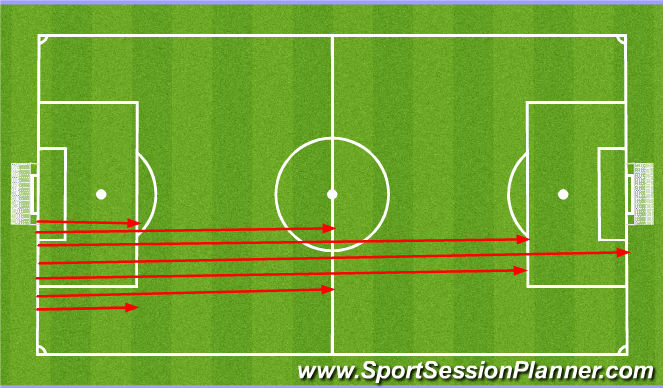 Football/Soccer Session Plan Drill (Colour): Shuttle runs