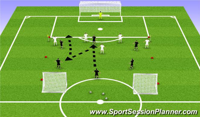 Football/Soccer Session Plan Drill (Colour): 6v5 to goal