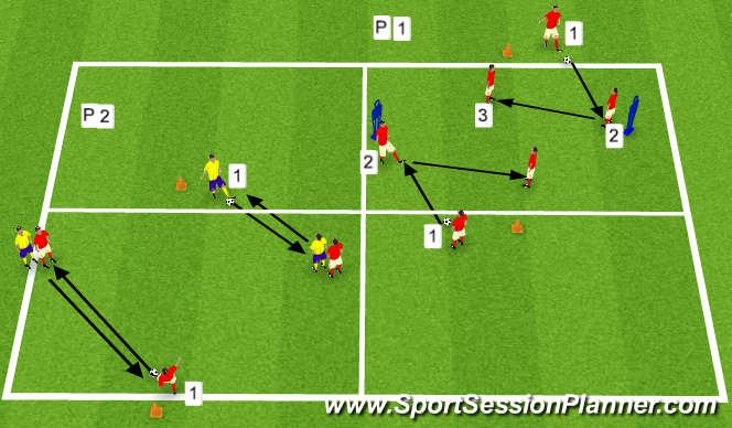 Football/Soccer Session Plan Drill (Colour): Practice Session