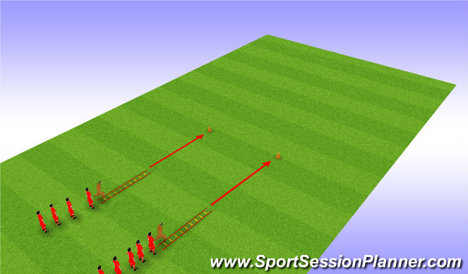 Football/Soccer Session Plan Drill (Colour): SAQ warm up - 1