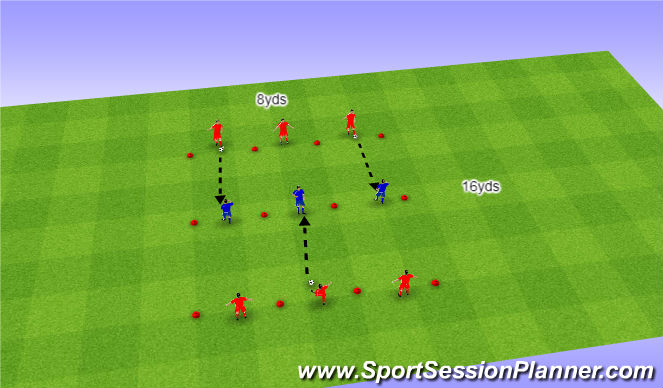 Football/Soccer Session Plan Drill (Colour): Receiving to play forward pt 1