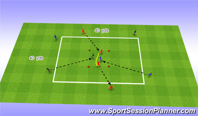Football/Soccer Session Plan Drill (Colour): Receiving to play forward pt 2