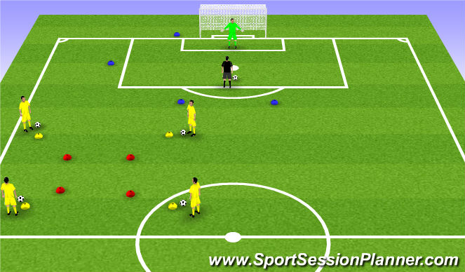 Football/Soccer Session Plan Drill (Colour): 2. Technical Practice