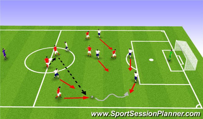 Football/Soccer Session Plan Drill (Colour): Whole 2