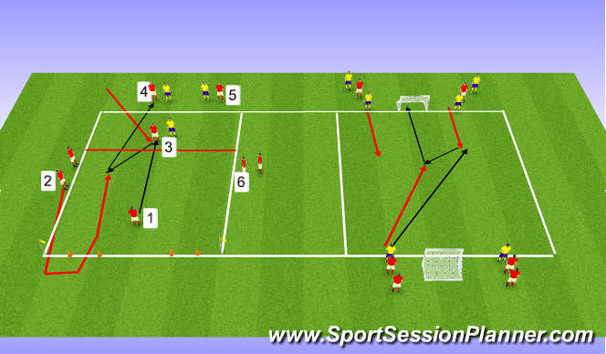 Football/Soccer Session Plan Drill (Colour): Striker holding up the ball