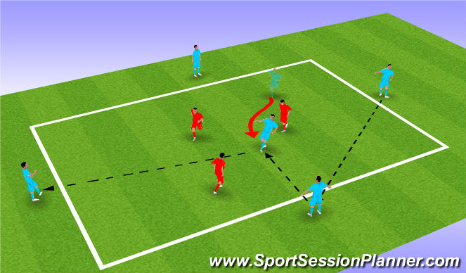 Football/Soccer Session Plan Drill (Colour): 5 vs 3
