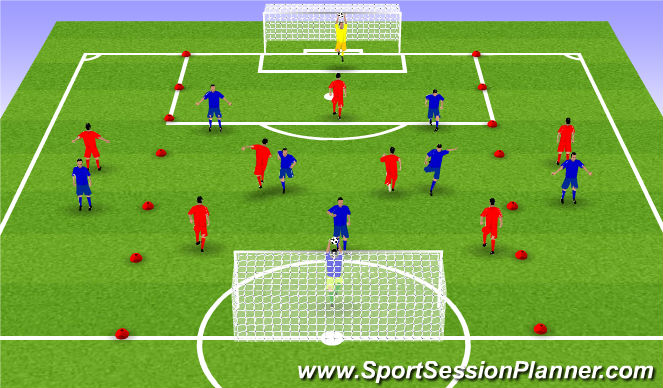 Football/Soccer Session Plan Drill (Colour): Nike 7v7 SSG