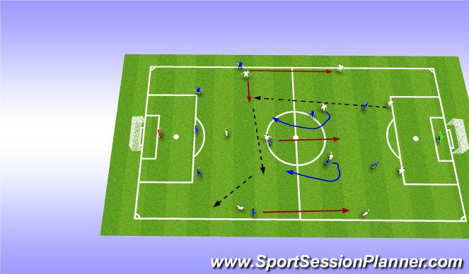 Football/Soccer Session Plan Drill (Colour): 11v11 problem 2
