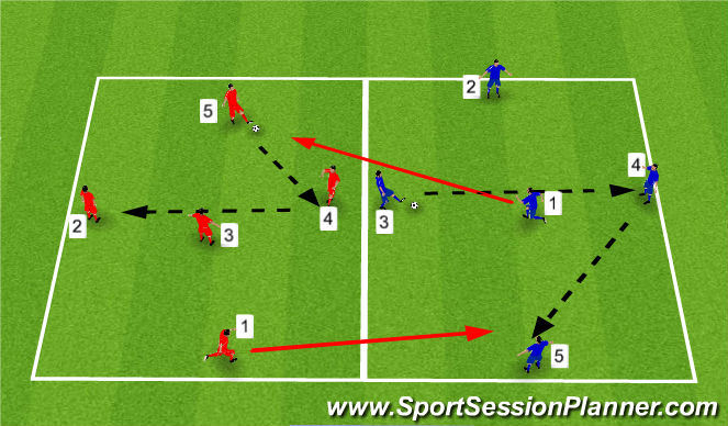 Football/Soccer Session Plan Drill (Colour): Space Invaders
