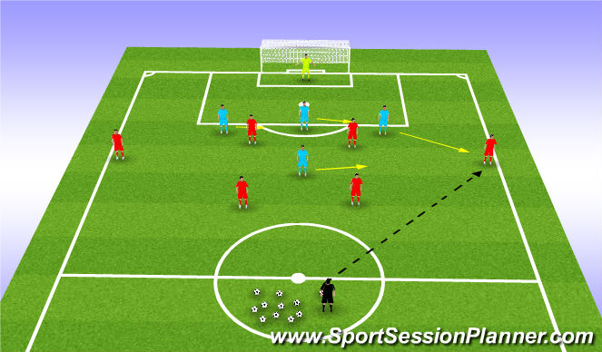 Football/Soccer Session Plan Drill (Colour): 6 vs 4