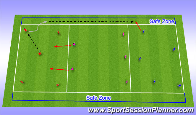 Football/Soccer Session Plan Drill (Colour): Safe Zone