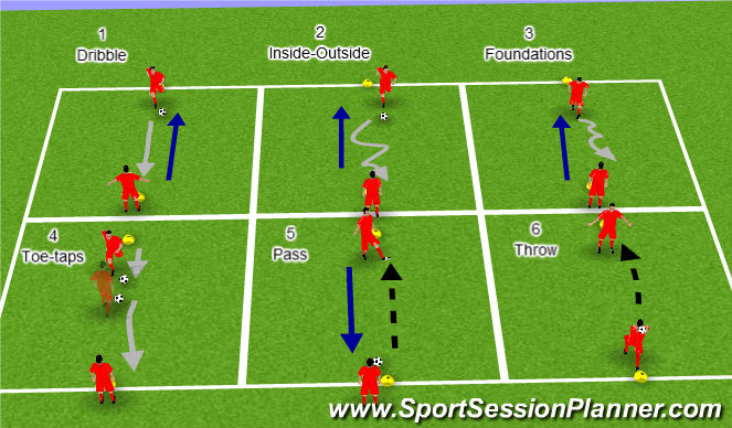 Football/Soccer Session Plan Drill (Colour): Repeated Foot skills