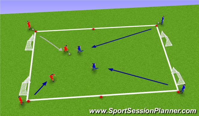 Football/Soccer Session Plan Drill (Colour): 2v2 focus on defense