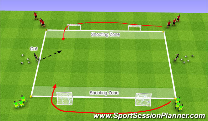 Football/Soccer Session Plan Drill (Colour): 1v1 to 4 Goals with lateral sprints