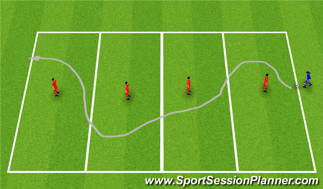 Football/Soccer Session Plan Drill (Colour): Gladiators