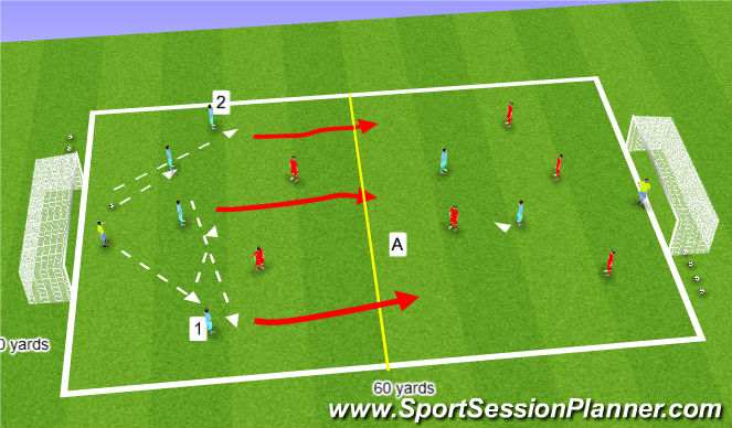 Football Soccer Ssg Playing Out Small Sided Games U14