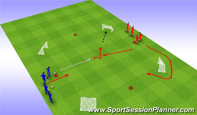 Football/Soccer Session Plan Drill (Colour): Duel 1:1 tot 2:2: tijdelijk man/meer minder (en tijdsdruk)