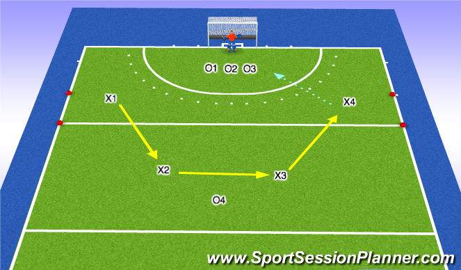 Hockey Session Plan Drill (Colour): Exercise 1