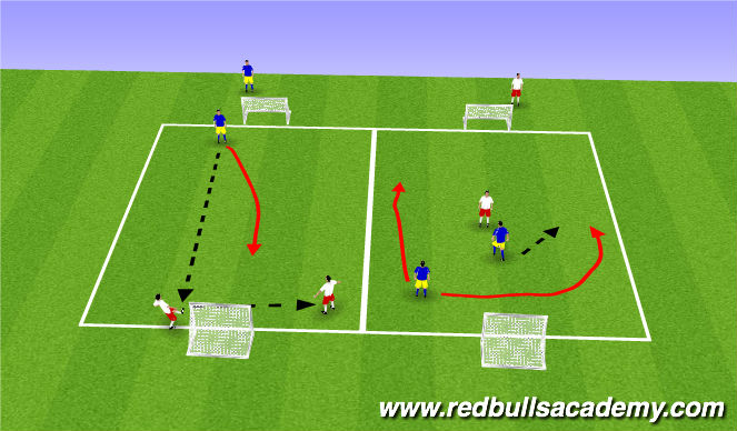Football/Soccer Session Plan Drill (Colour): Main Theme - 2v1 directioal