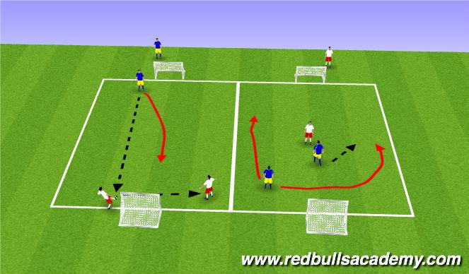 Football/Soccer Session Plan Drill (Colour): Main Theme - 2v1 directioal