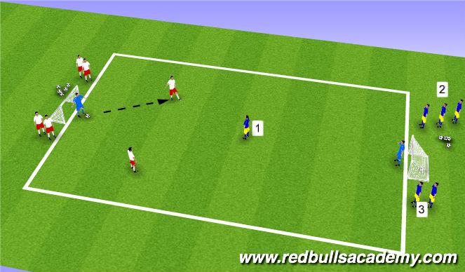Football/Soccer Session Plan Drill (Colour): Main Theme - 2v1 To Goal
